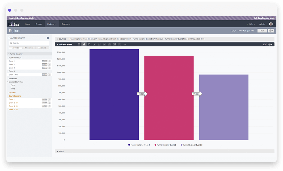 Vertical bar chart using user sessions in a business analytics dashboard