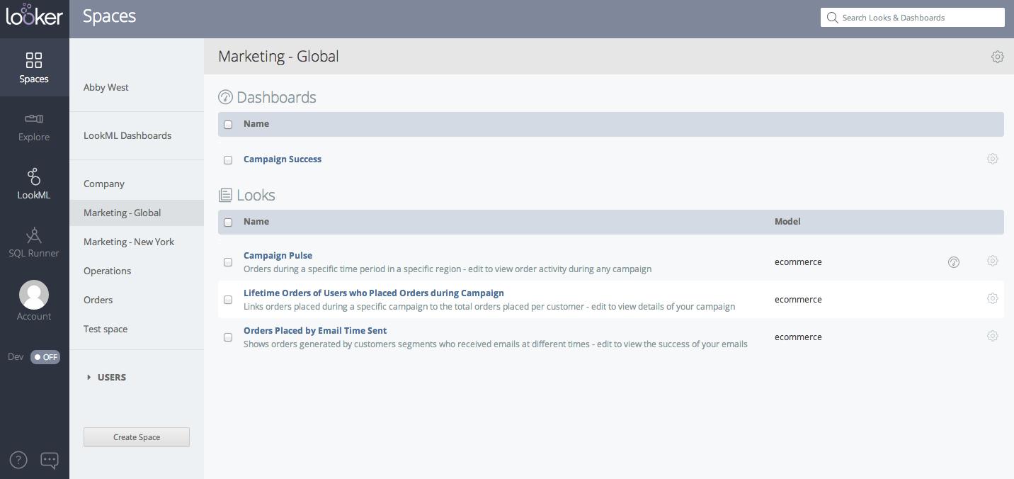 Spaces - Global Marketing