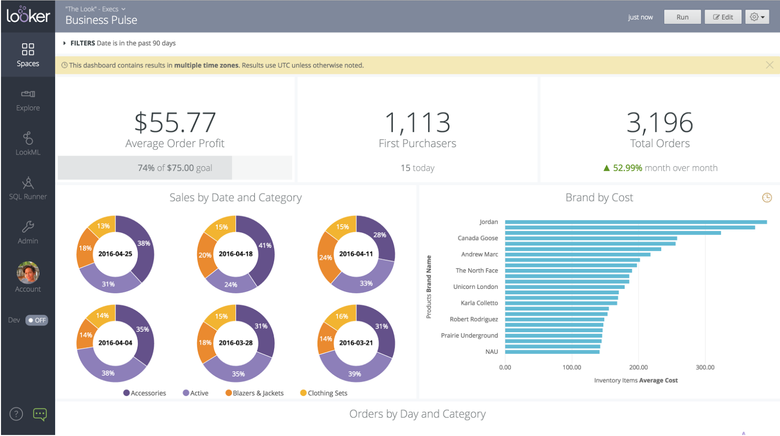 Business Pulse 2 Dashboard