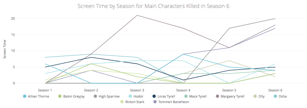 data_of_thrones