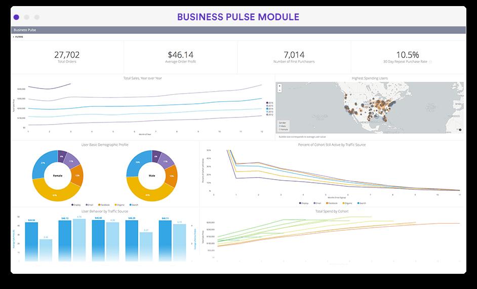 retail analytics dashboard